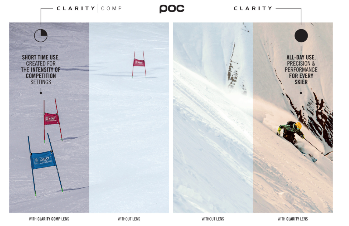 POC Snow Clarity - Visual Comparison
