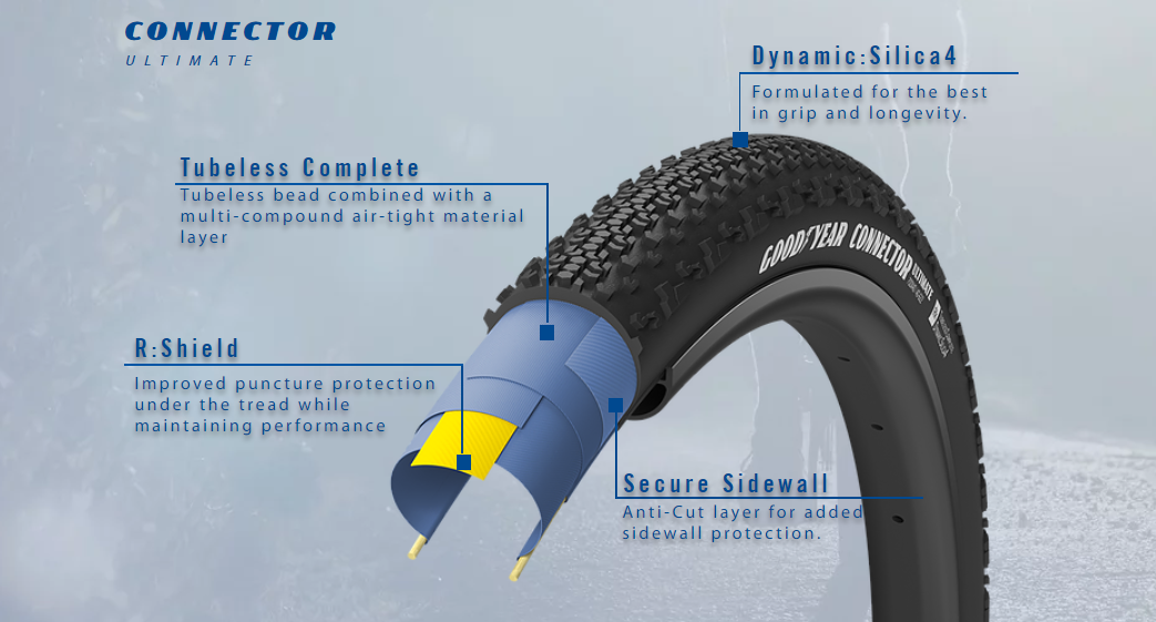 Goodyear - connector spec
