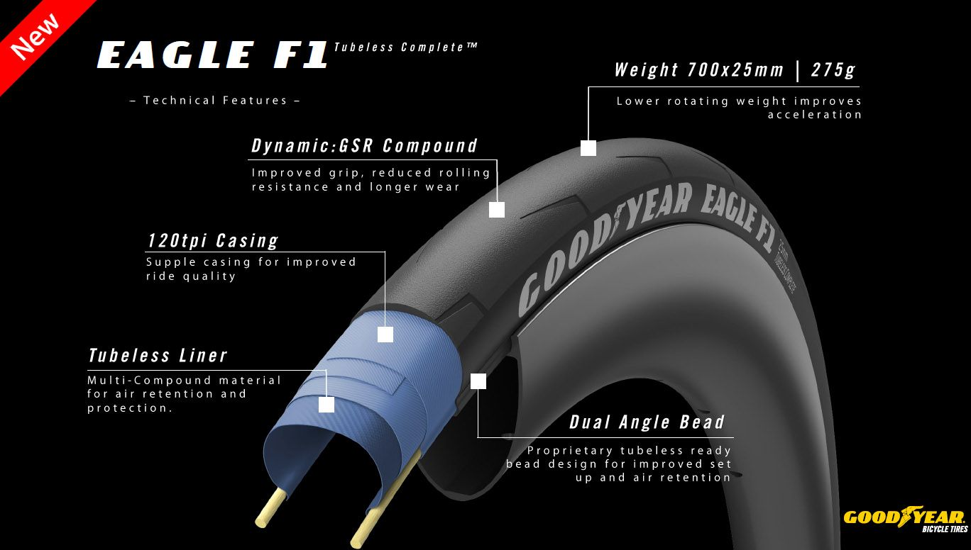 Goodyear - Eagle F1 Tubeless - Tyre Spec Sheet